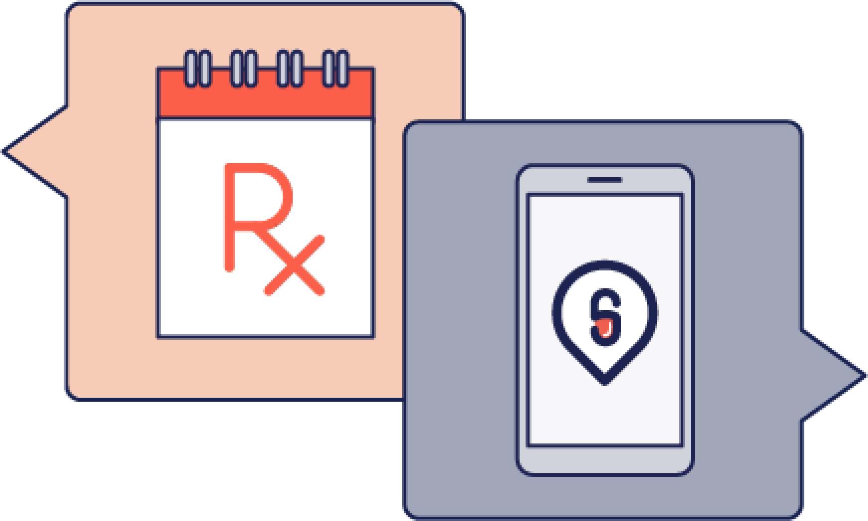 Illustration depicting a mobile phone and a pharmacy communicating through ScriptHero